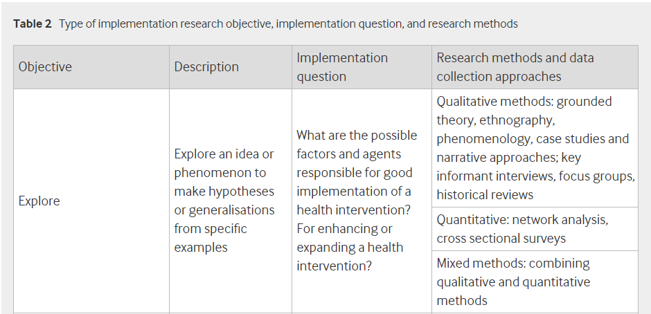 18-12-04implementation research objectives